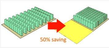 Hệ thống kệ di động tiết kiệm được không gian lưu trữ