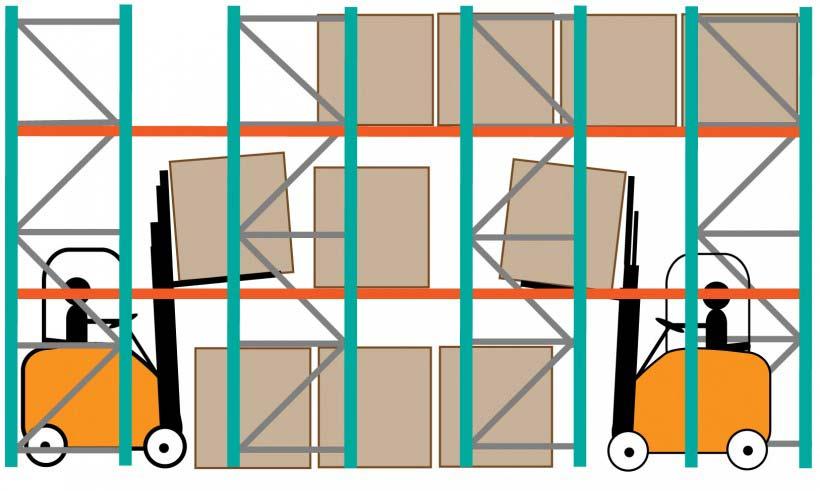 mô hình xếp kệ drive in rack fifo