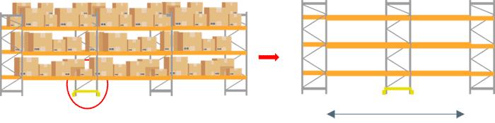 Dỡ các khung tiếp giáp với bộ bảo vệ