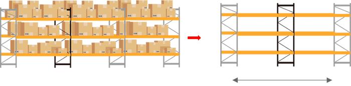 Dỡ hàng hóa ở cả hai phía của khung bị ảnh hưởng