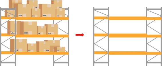 Dỡ toàn bộ hàng hóa trên khung
