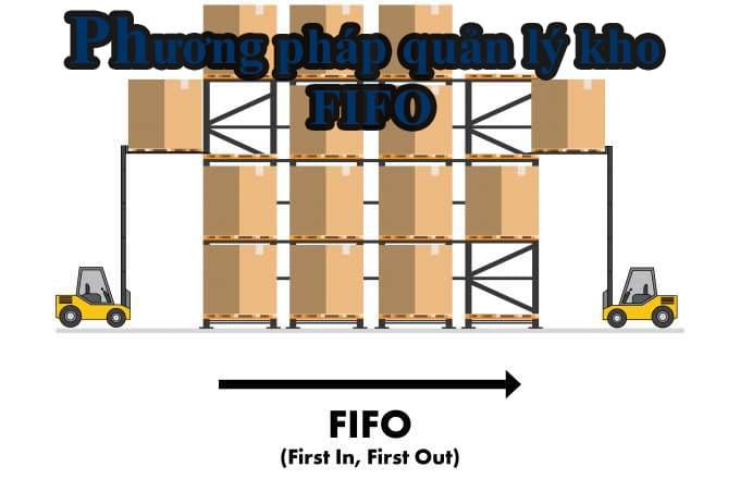 phuong-phap-quan-ly-kho-fifo