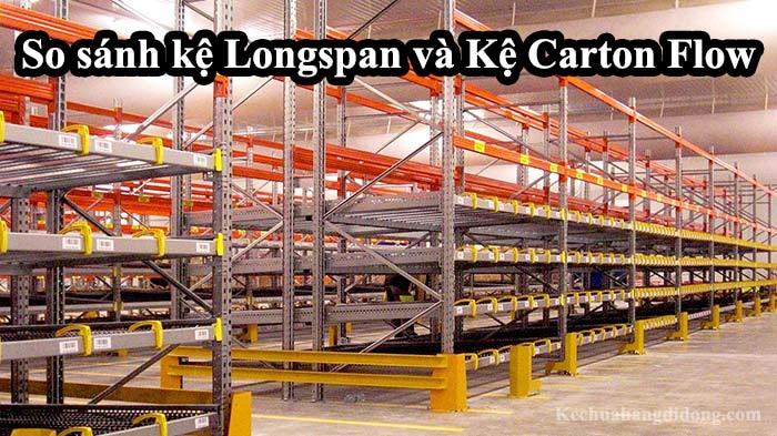 So sánh chi tiết kệ Longspan và kệ Carton Flow Rack